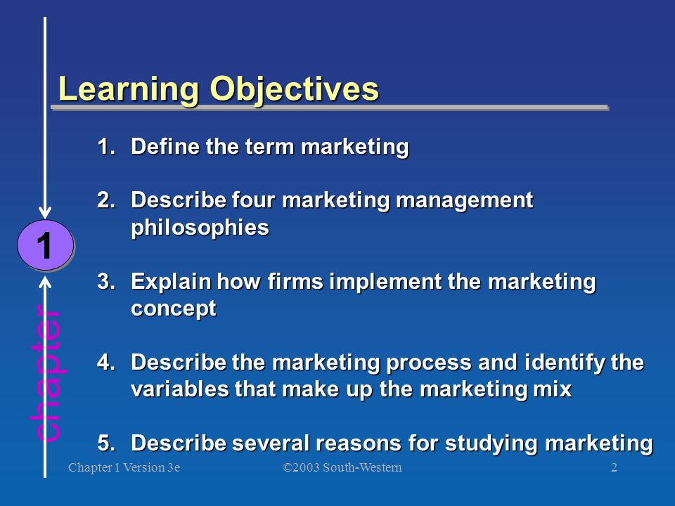 chapter 1 Learning Objectives 1. Define the term marketing