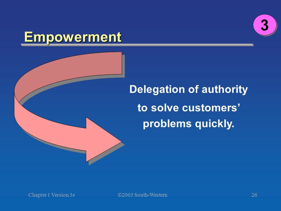 Delegation of authority to solve customers' problems quickly.