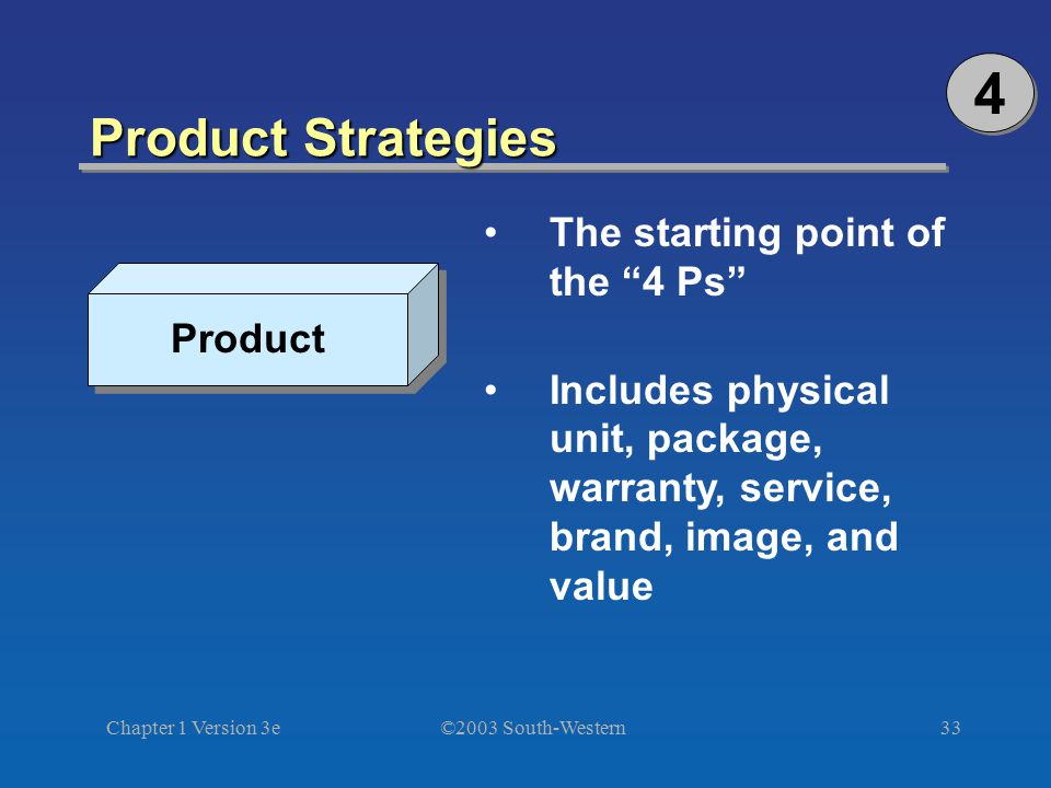 4 Product Strategies The starting point of the 4 Ps
