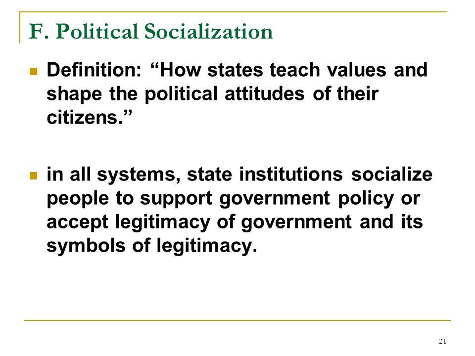 political socialization definition