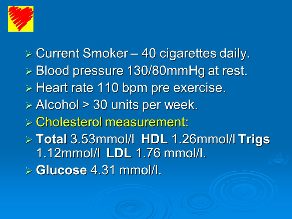 Current Smoker – 40 cigarettes daily.