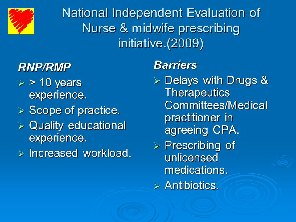 National Independent Evaluation of Nurse & midwife prescribing initiative.(2009)