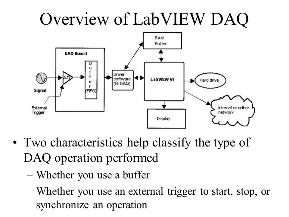 A Brief Overview of LabVIEW Data Acquisition (DAQ) - ppt download