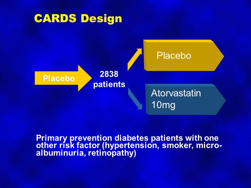 CARDS Design Placebo Atorvastatin 10mg 2838 Placebo patients