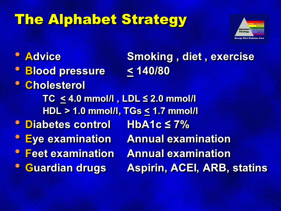The Alphabet Strategy Advice Smoking , diet , exercise