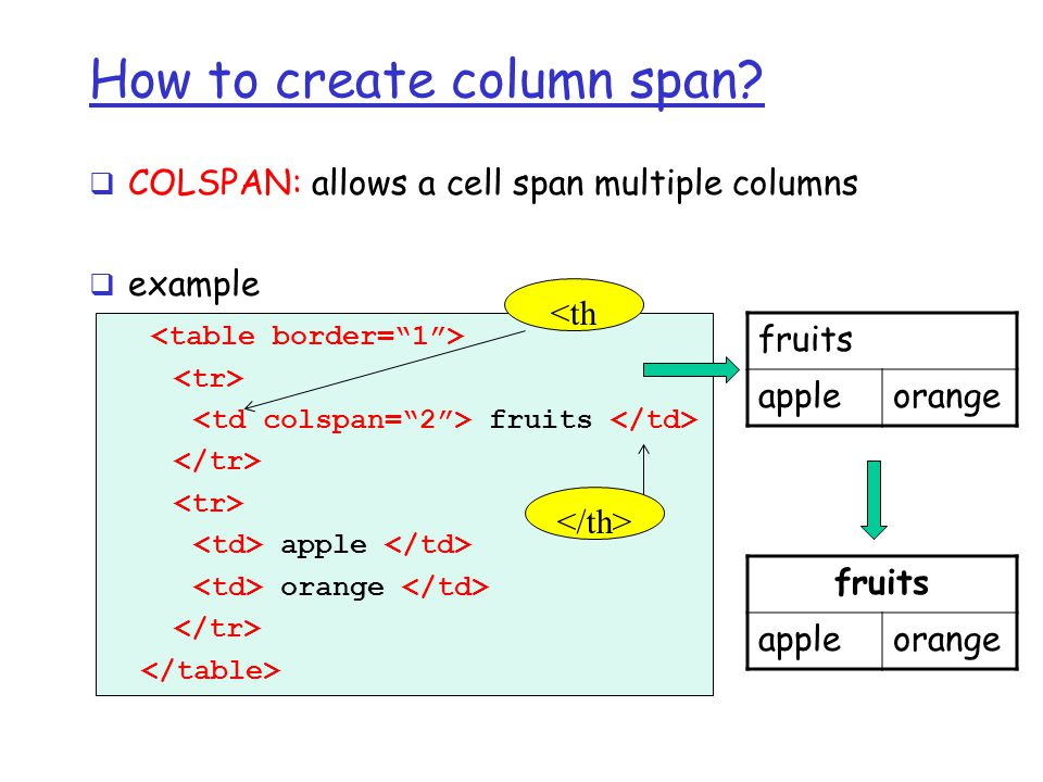 latex-example-table-spanning-multiple-columns-nude-pics-of-fairuza-balk-balk