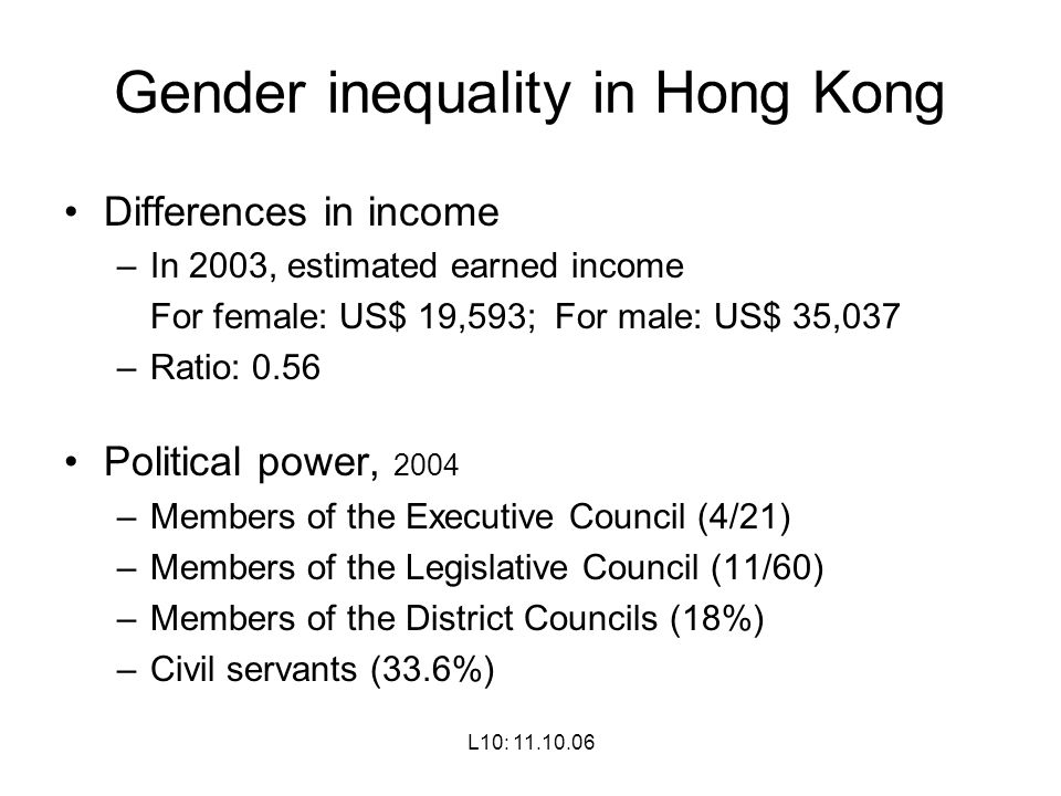 Gender inequality in Hong Kong