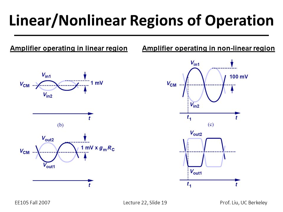 Lecture 22 ANNOUNCEMENTS OUTLINE Differential Amplifiers - ppt download