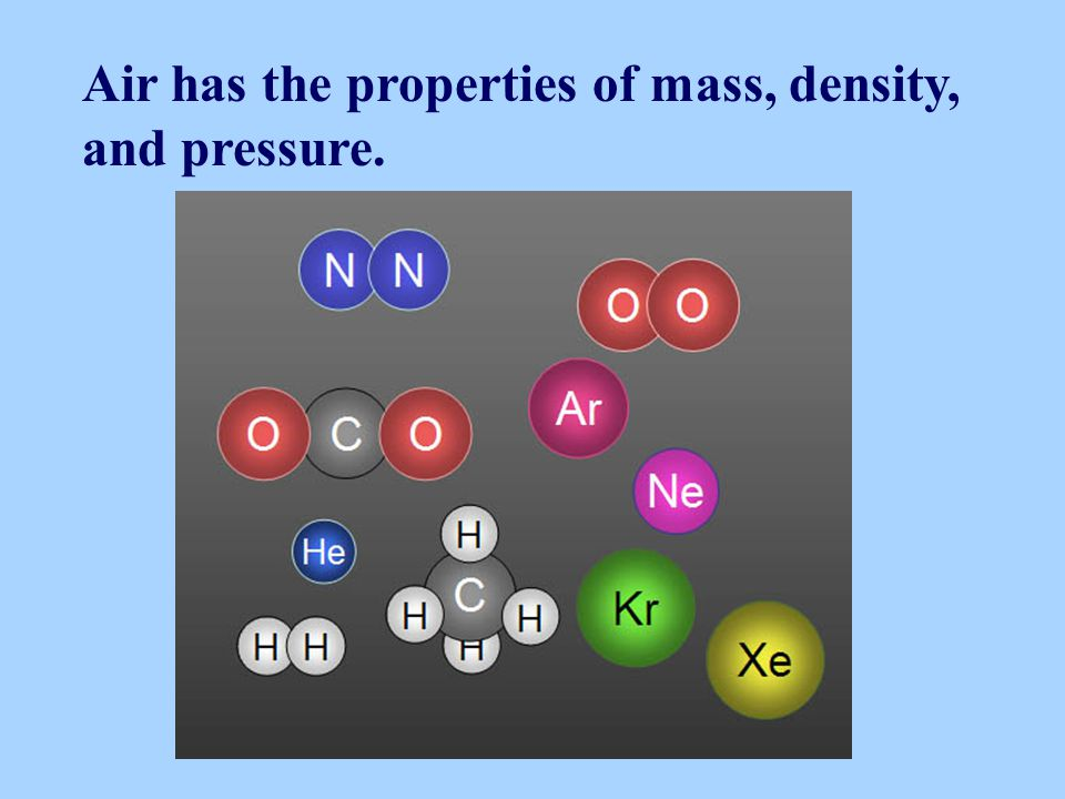 Air has the properties of mass, density, and pressure.