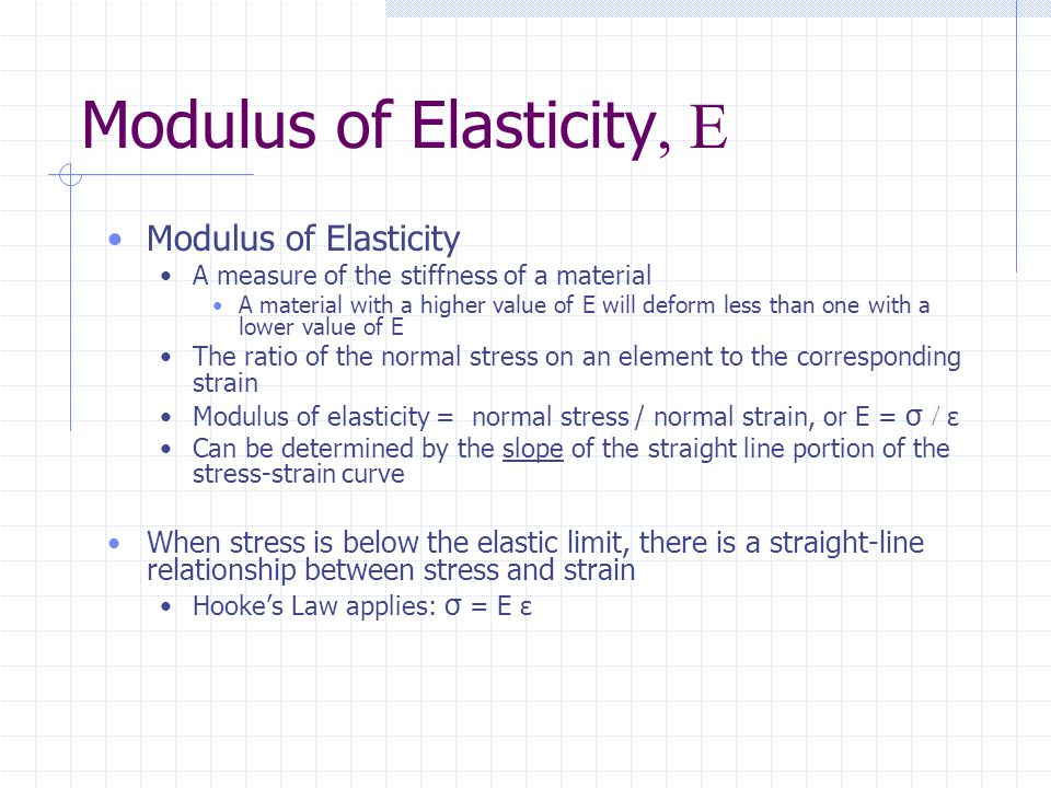 Ctc Mtc 222 Strength Of Materials Ppt Video Online Download