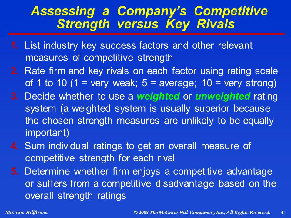 51 Assessing A Companys Competitive Strength