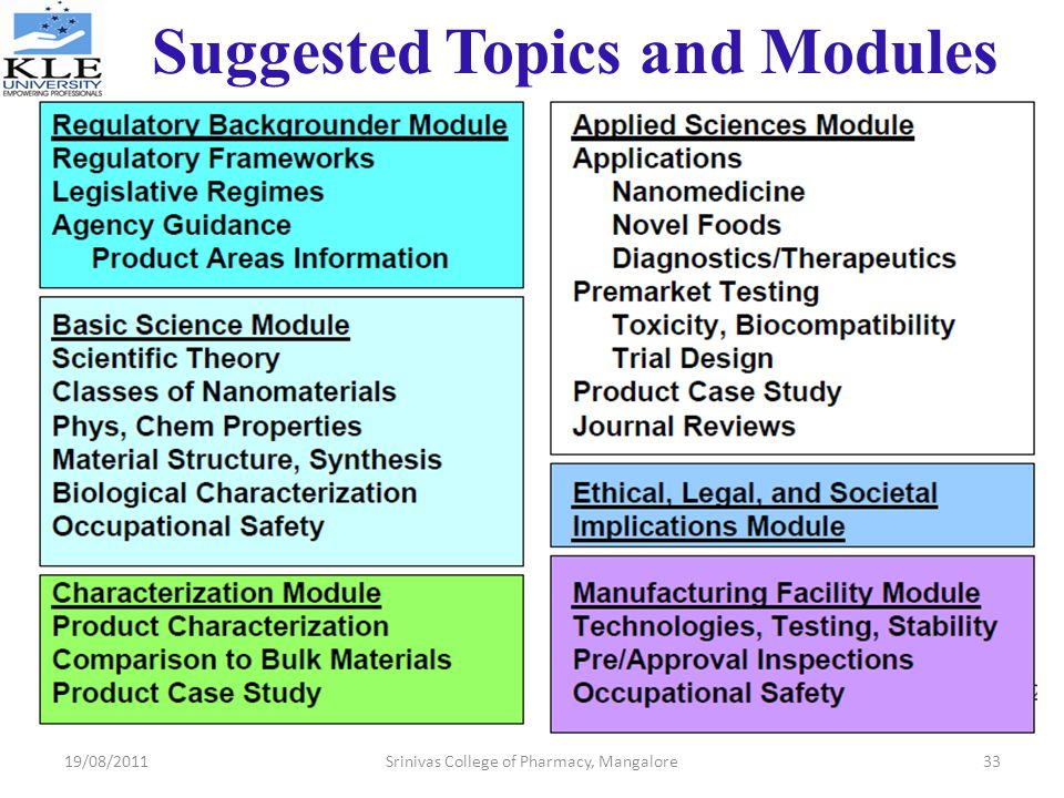 Suggested Topics and Modules