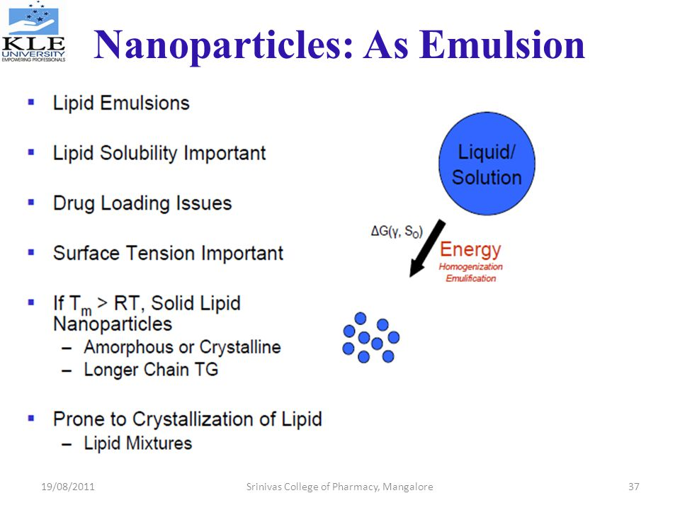 Nanoparticles: As Emulsion