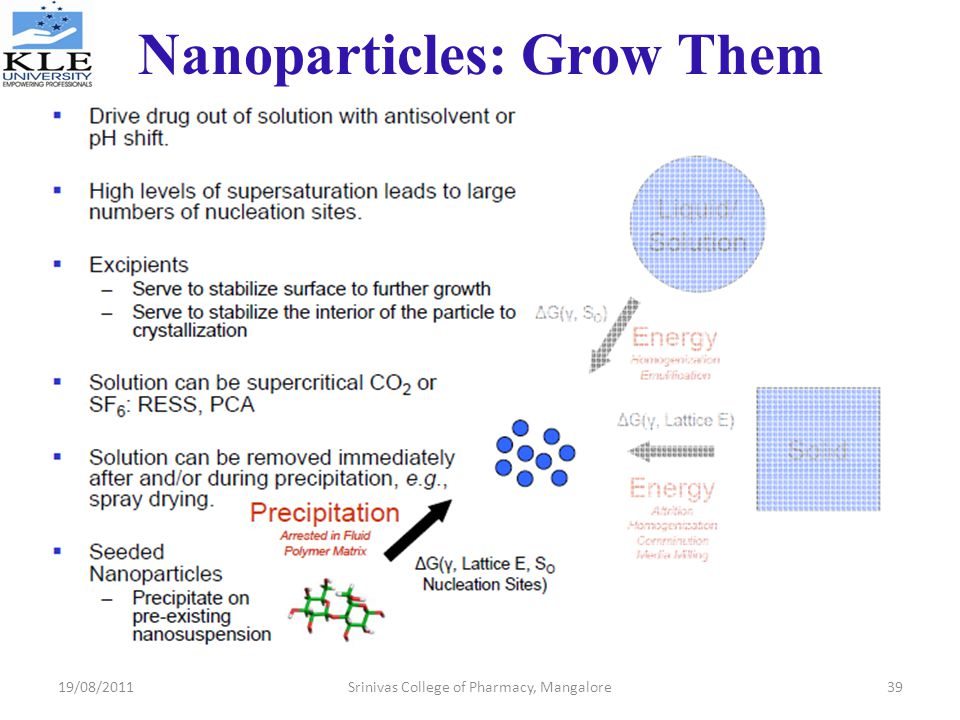 Nanoparticles: Grow Them