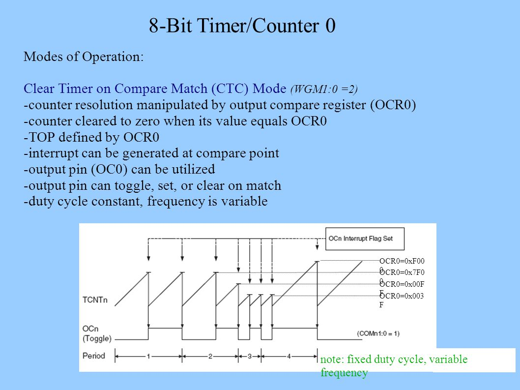 8 Bit Timer Counter 0 And 2 Tcnt0 Tcnt2 Are Frequency Modes Of Operation