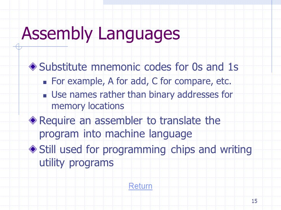 Assembly Languages Substitute mnemonic codes for 0s and 1s
