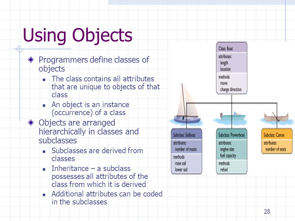 Using Objects Programmers define classes of objects