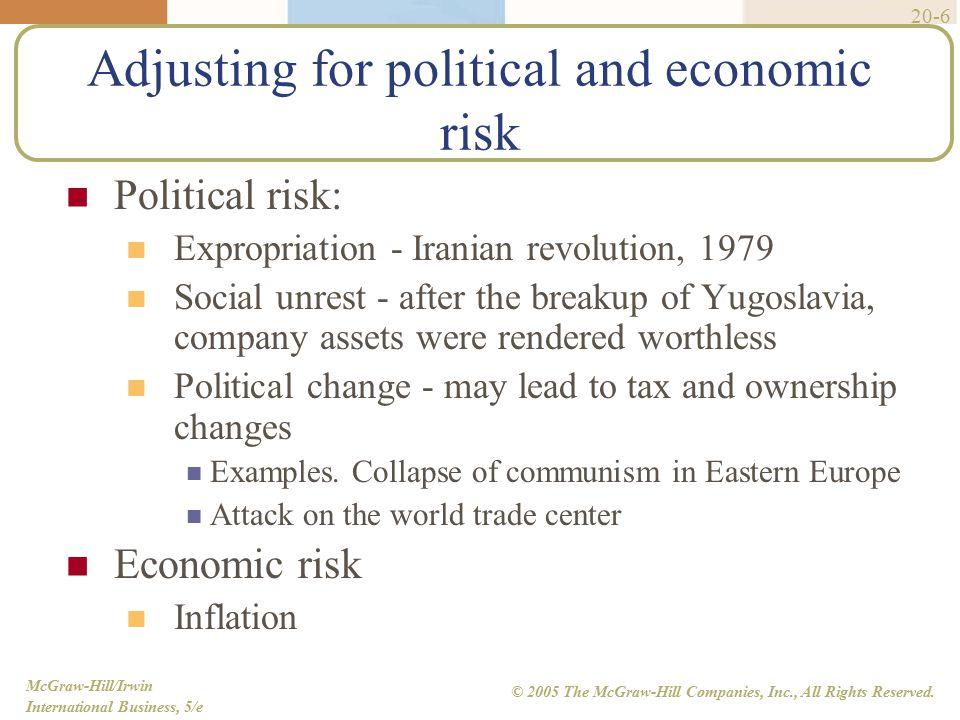 economic risk in international business