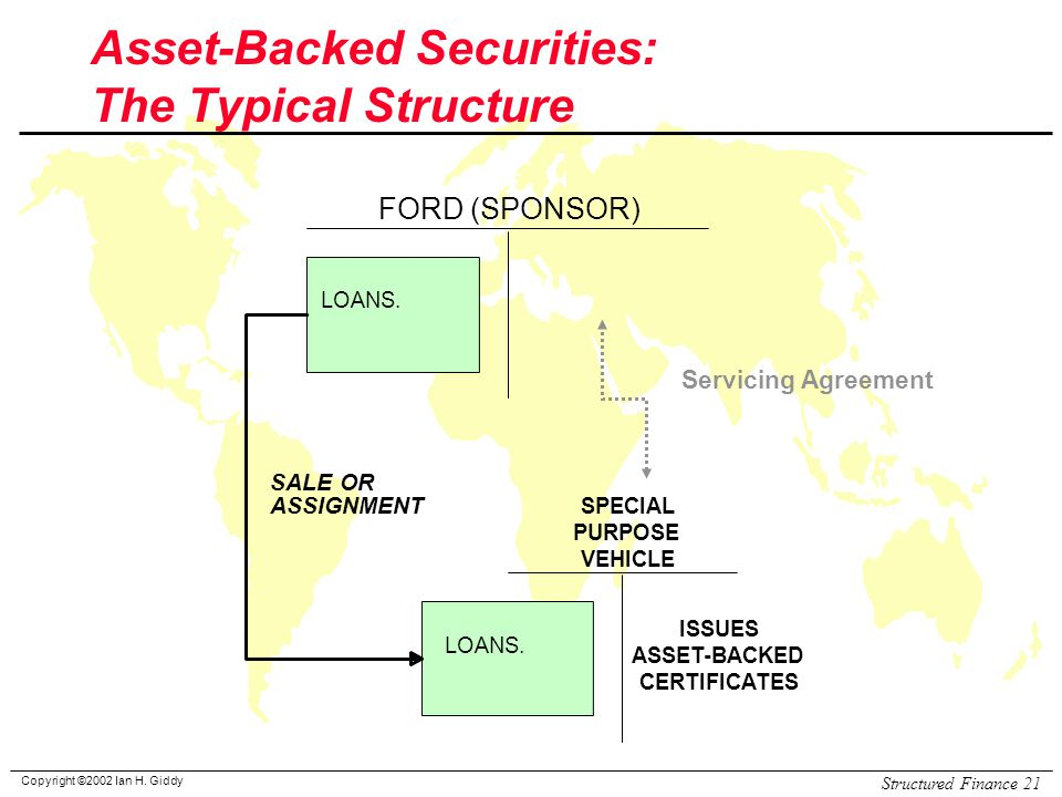 Asset-Backed Securities: The Typical Structure
