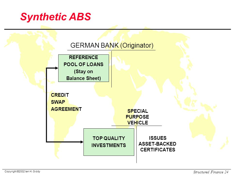 Synthetic ABS GERMAN BANK (Originator) REFERENCE POOL OF LOANS