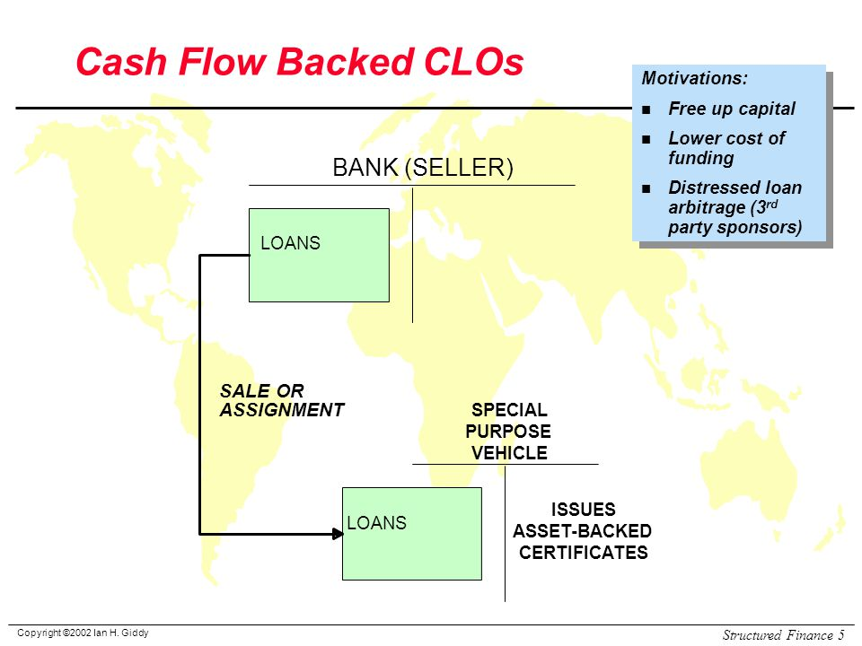 Cash Flow Backed CLOs BANK (SELLER) SALE OR ASSIGNMENT Motivations: