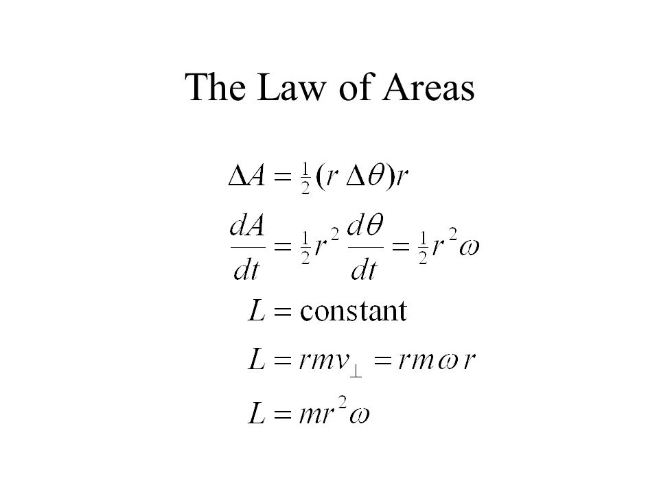 The Law of Areas