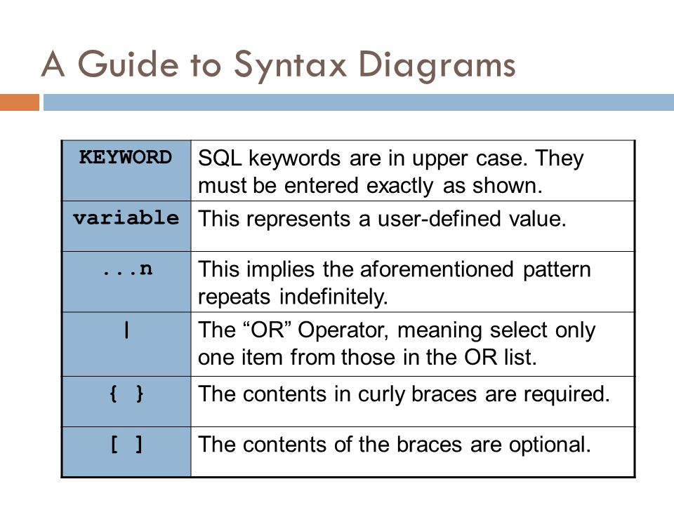 structured query language sql ppt download rh slideplayer com sql syntax manual sql syntax manual pdf