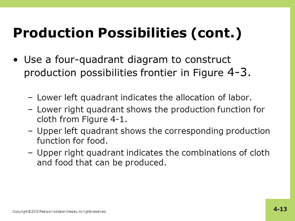 Specific factors and income distribution ppt video online download 13 production possibilities cont use a four quadrant diagram ccuart Images