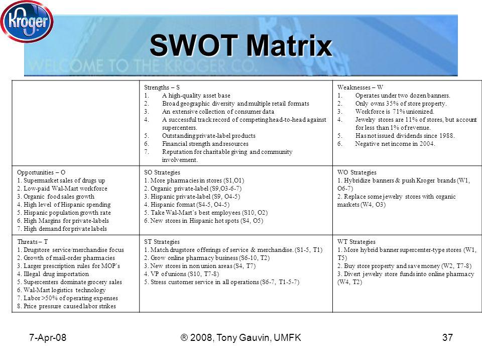A Strategic Management Case Study Ppt Download