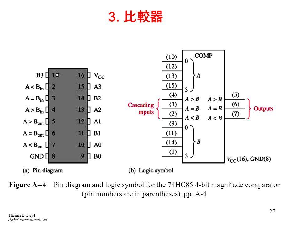 u7d44 u5408 u908f u8f2f u7684 u51fd u6578 functions of combination logic