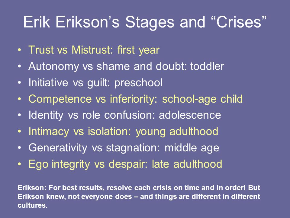 Erik Erikson's Stages and Crises
