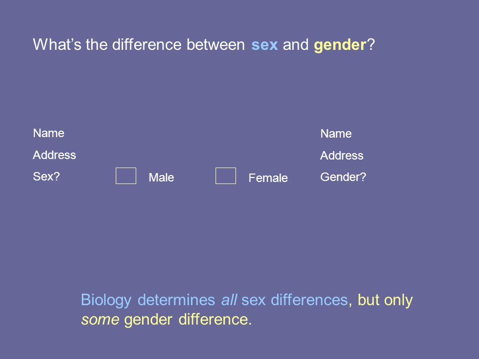 What's the difference between sex and gender