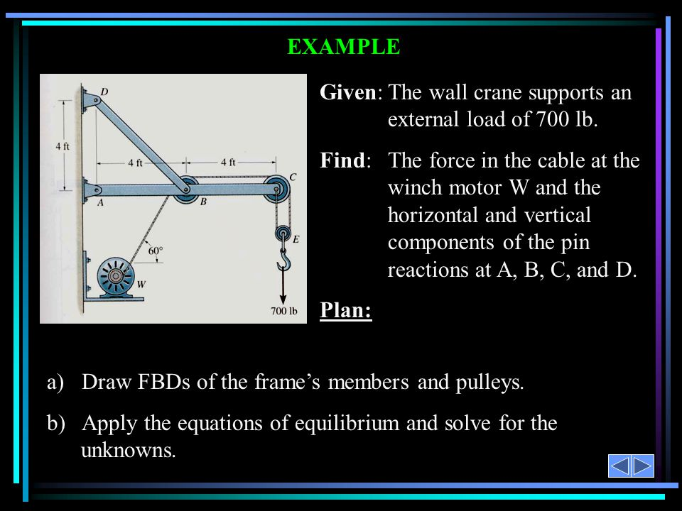 Given: The wall crane supports an external load of 700 lb.