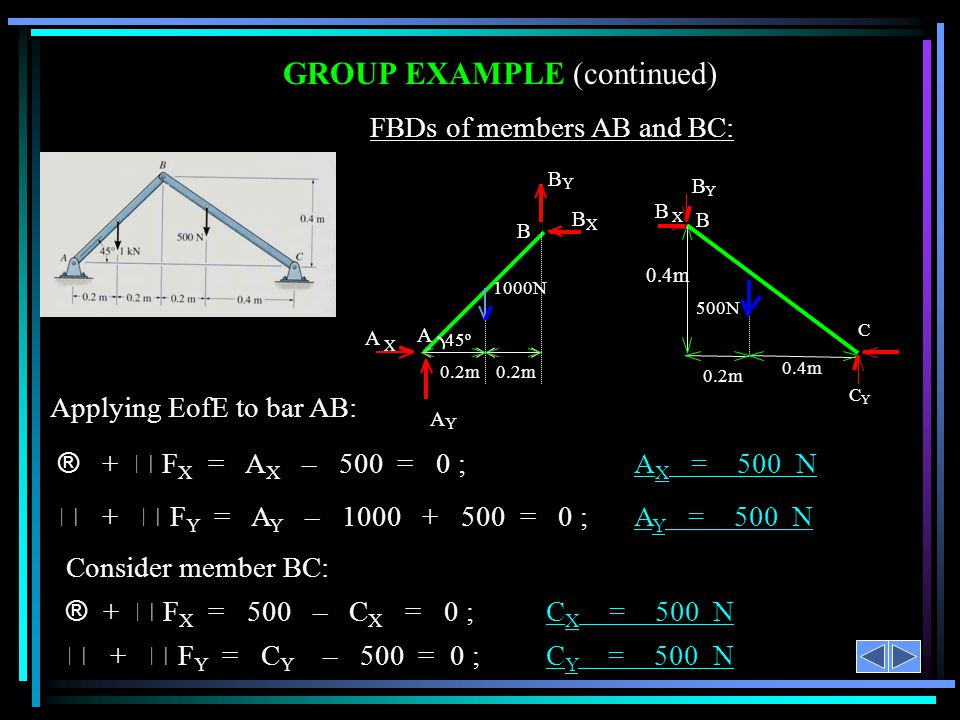 GROUP EXAMPLE (continued)