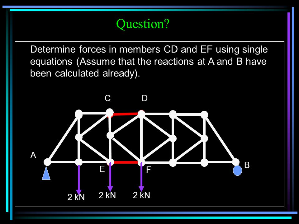 Question Determine forces in members CD and EF using single equations (Assume that the reactions at A and B have been calculated already).