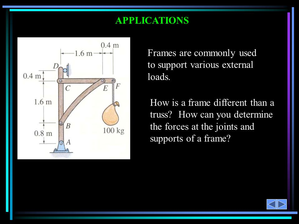 Frames are commonly used to support various external loads.