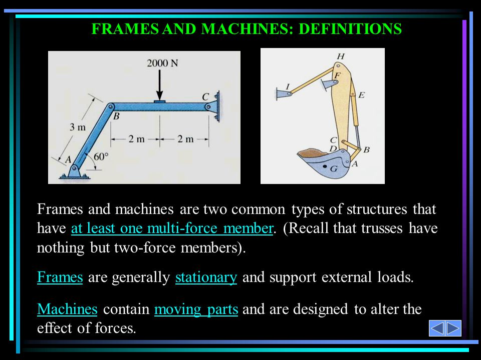 FRAMES AND MACHINES: DEFINITIONS