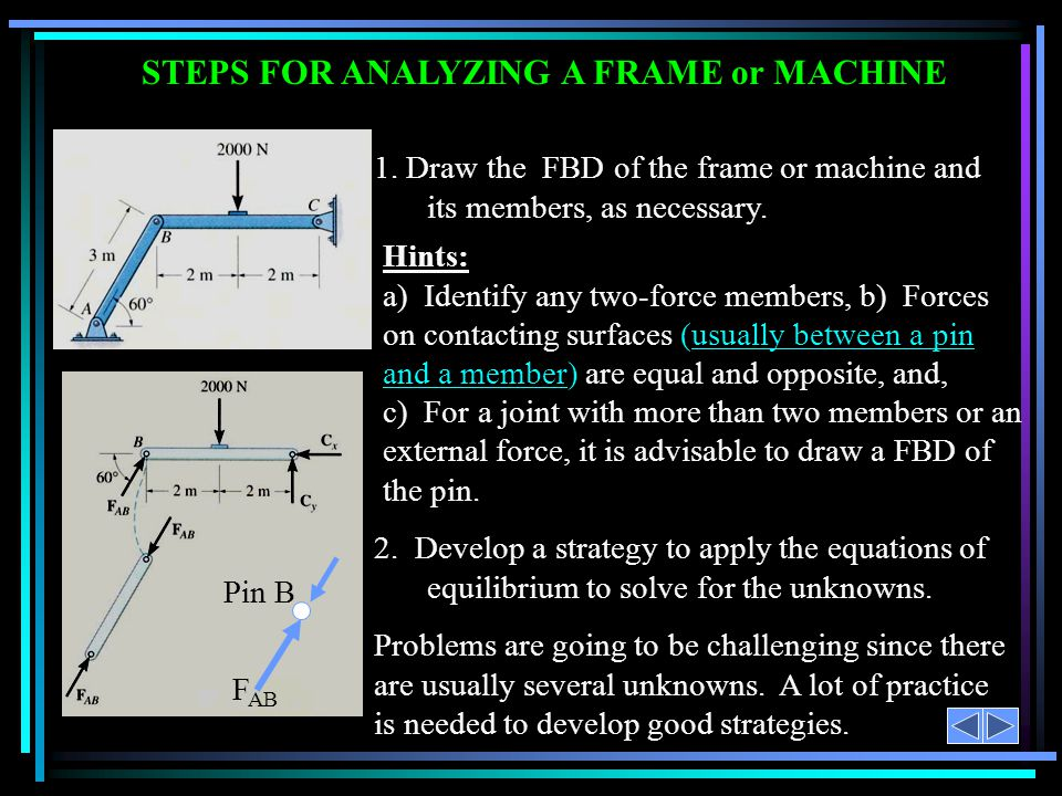 STEPS FOR ANALYZING A FRAME or MACHINE