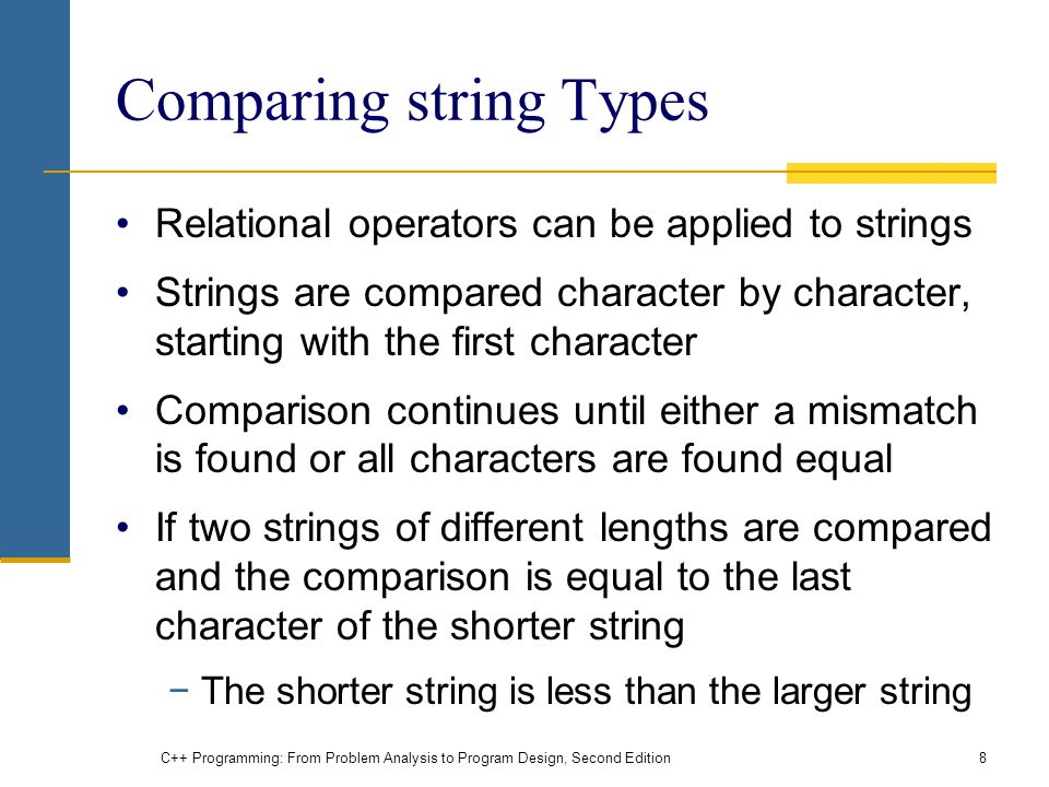 Comparing string Types