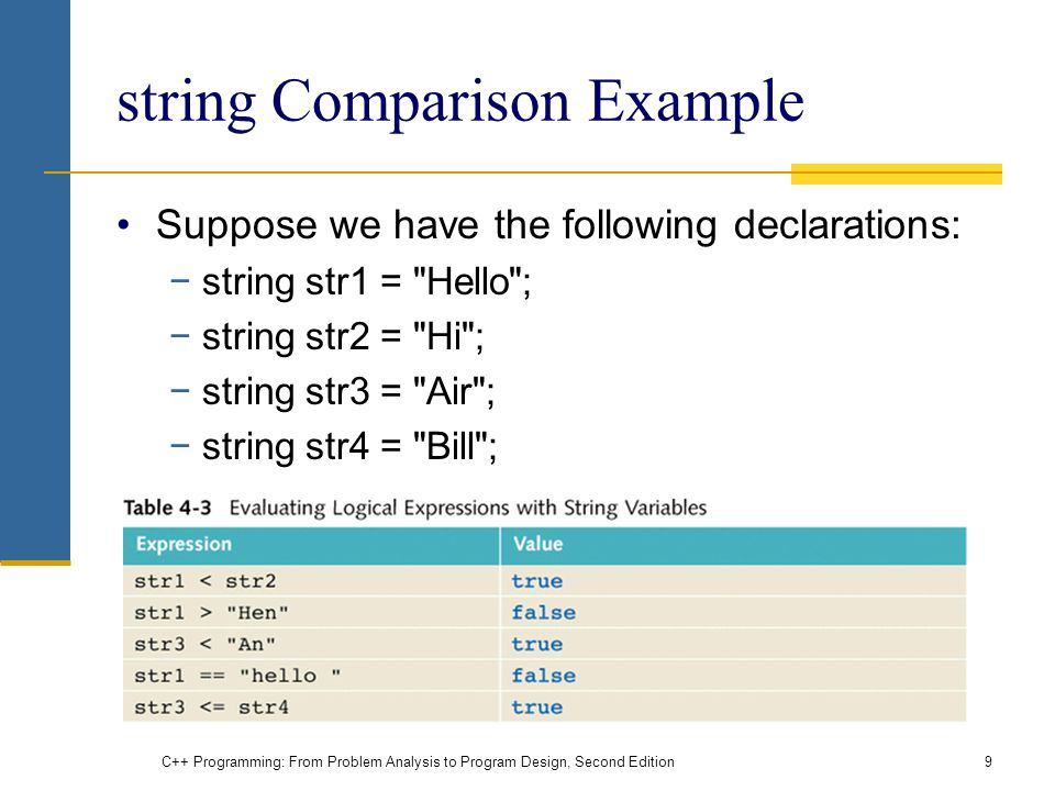 string Comparison Example