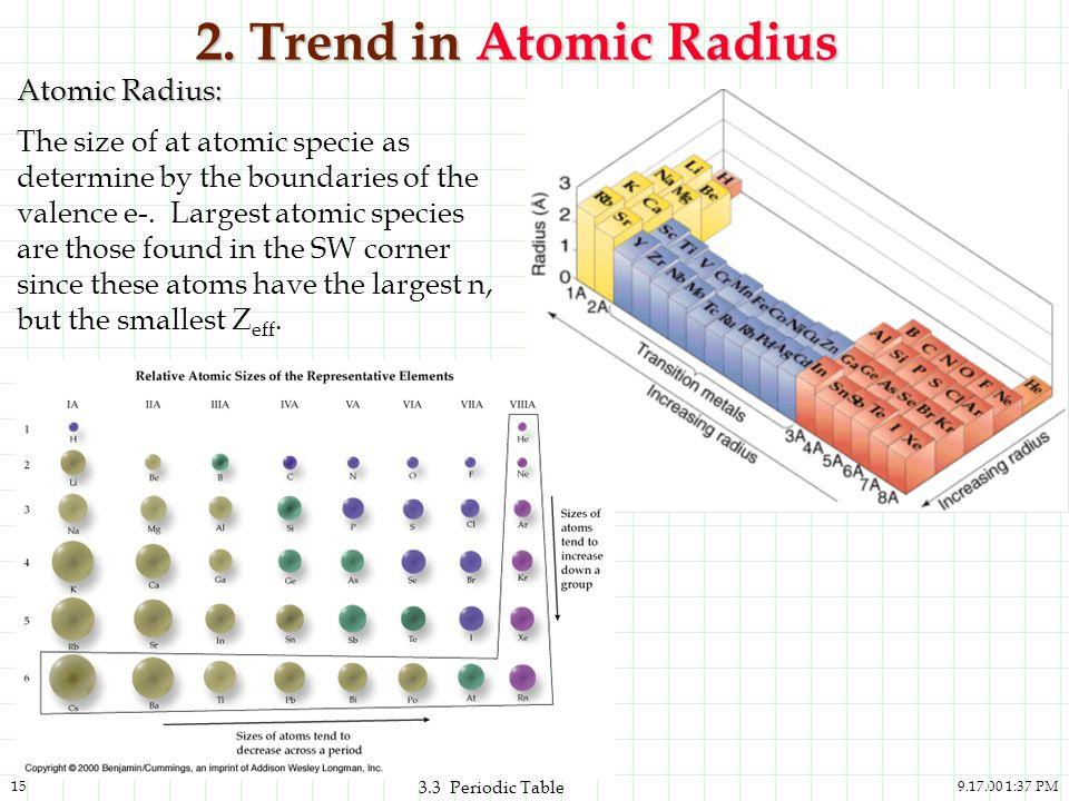 Periodic table largest atomic radius microfinanceindia trend in atomic radius 3 the periodic table and elements ppt urtaz Gallery