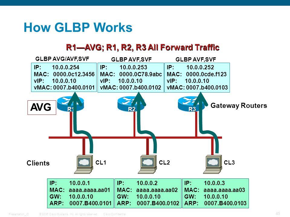 Cisco Catalyst 6500 IOS Update - ppt download
