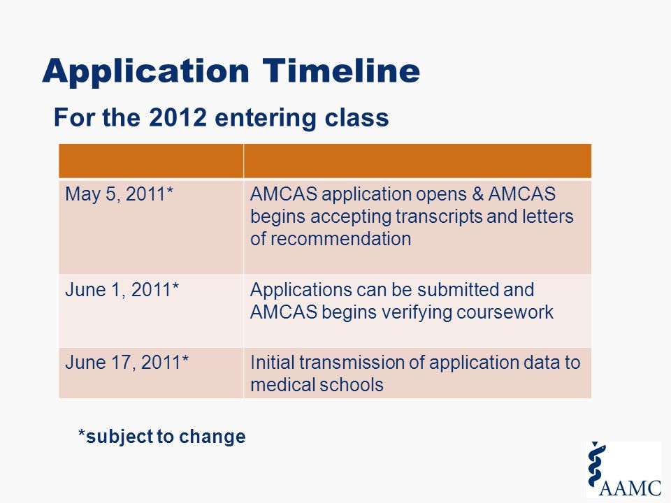 amcas coursework exempt O amcas will not include this coursework in amcas gpas however amcas will from science med101 at birmingham uk.