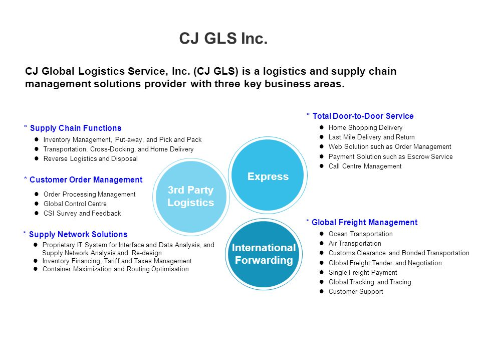 CJ GLS (VN) Freight Co ,Ltd - ppt video online download