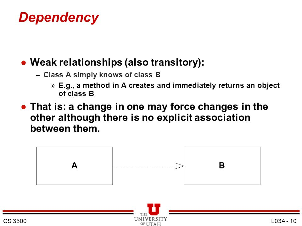 Dependency Weak relationships (also transitory):