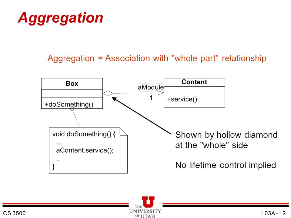 Aggregation Aggregation = Association with whole-part relationship