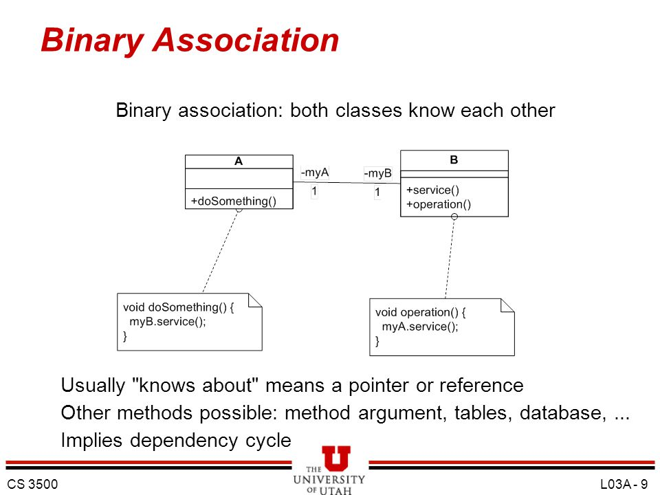 Binary Association Binary association: both classes know each other