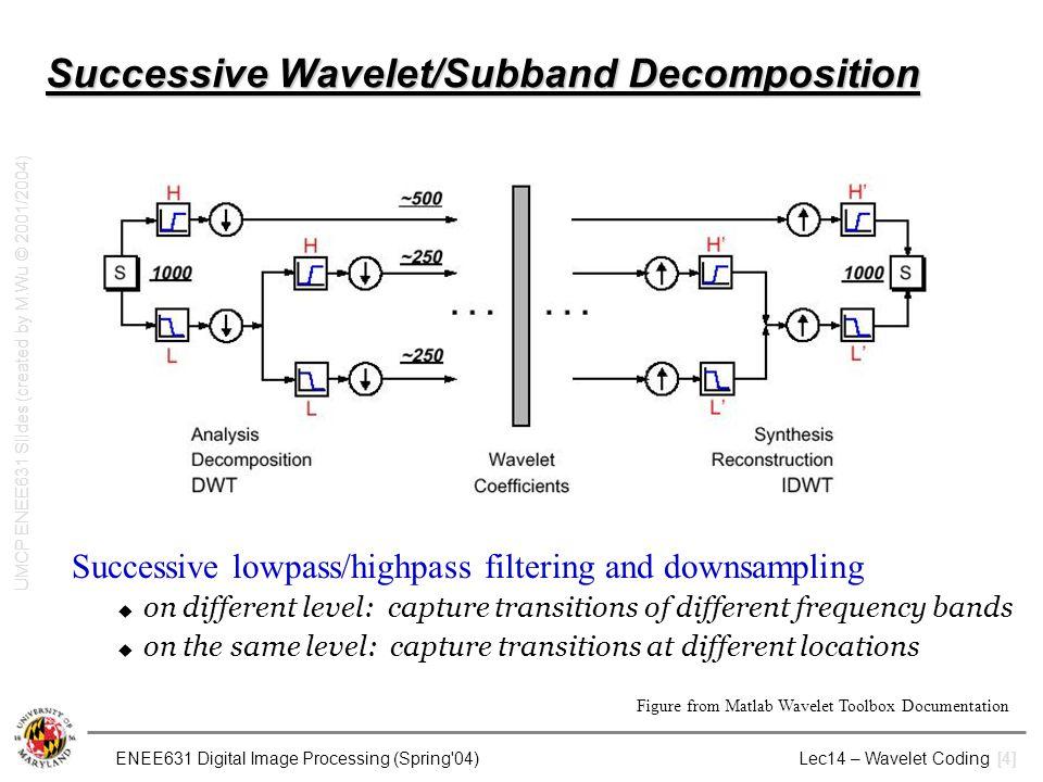 Wavelet Based Image Coding - ppt video online download