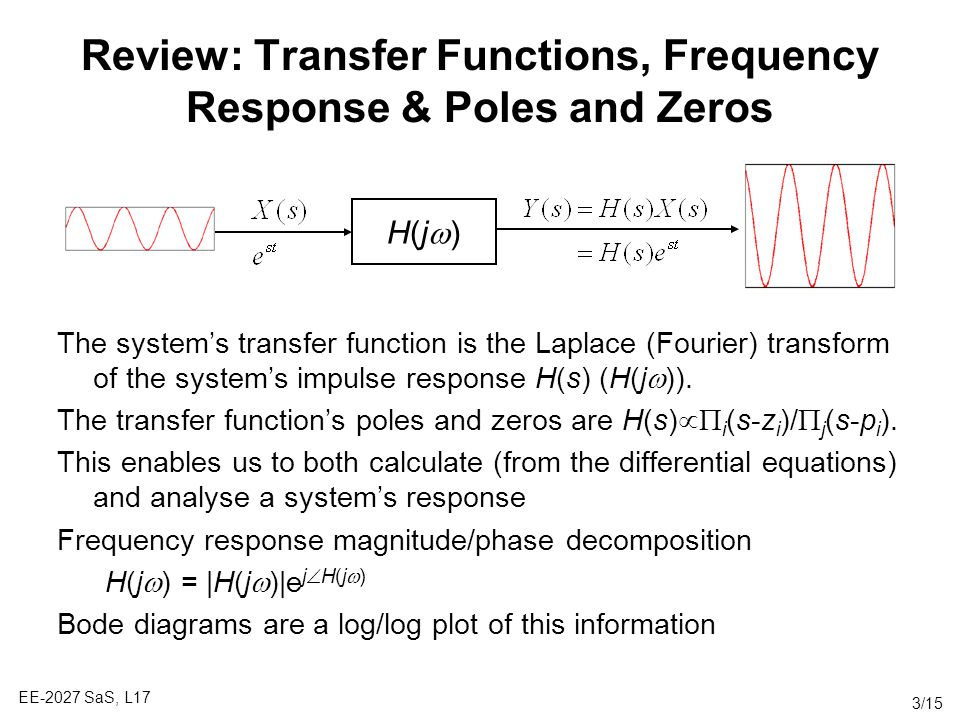 Review: Transfer Functions, Frequency Response & Poles and Zeros