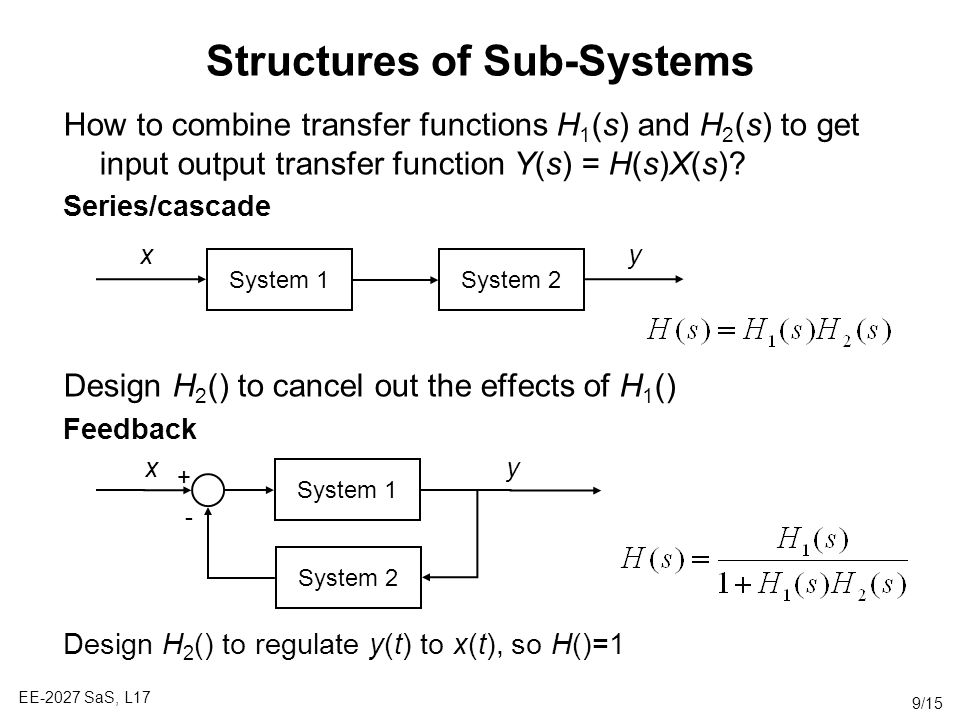 Structures of Sub-Systems